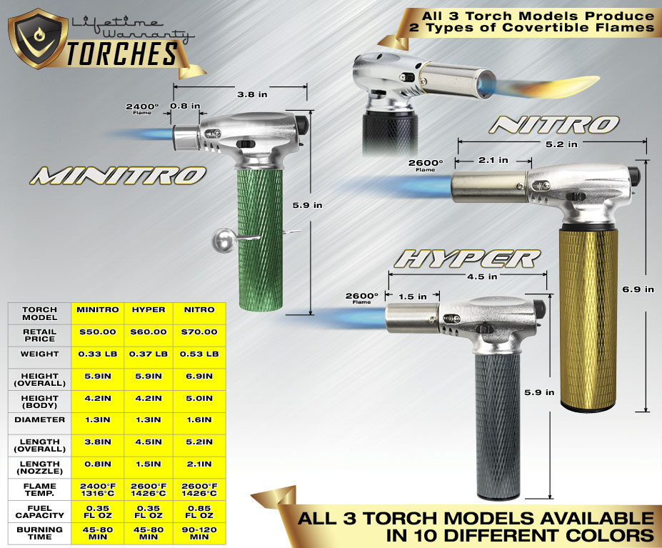 960-torch-sizes