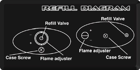 refill-diagram